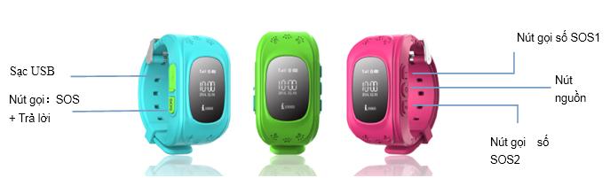 Đồng hồ thông minh định vị gps cho trẻ em chống nước siêu bền nhiều màu sắc yêu thích cho bé